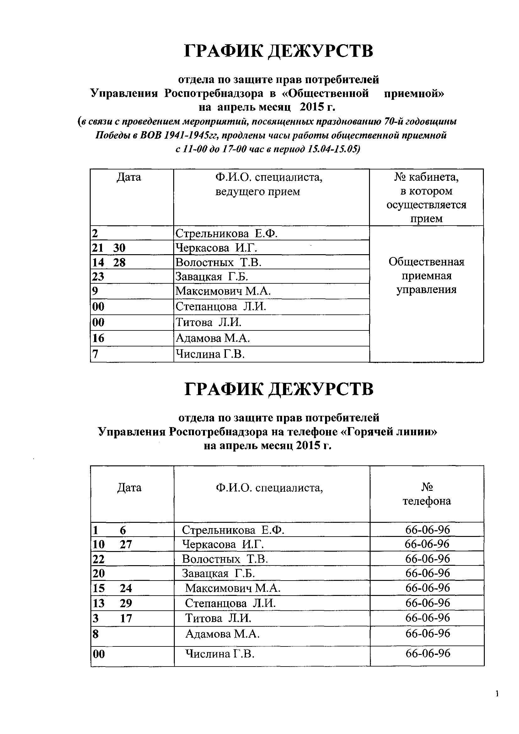 график проверки роспотребнадзора: